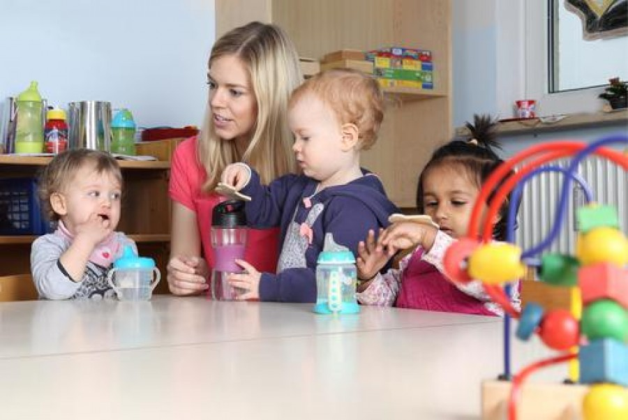 What are the different types of childcare?
